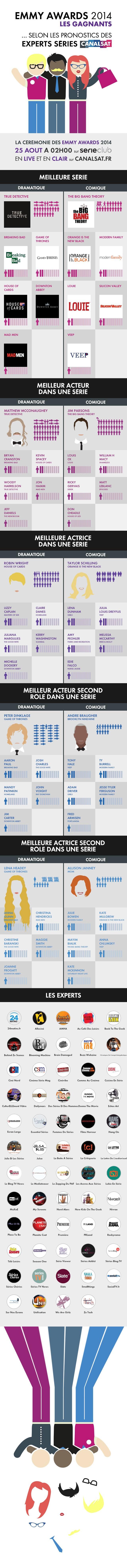 Emmy Awards 2014 - infographie